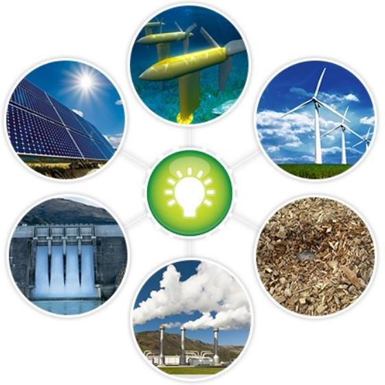 Tìm hiểu tầm quan trọng của năng lượng tái tạo trong tương lai 2