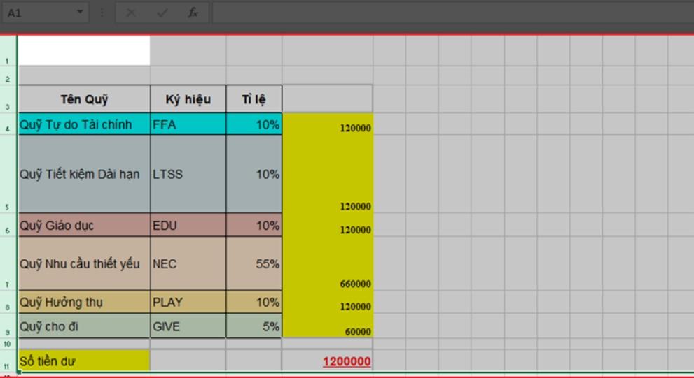 Hướng dẫn cách giãn dòng đều nhau trong Excel nhanh nhất 1