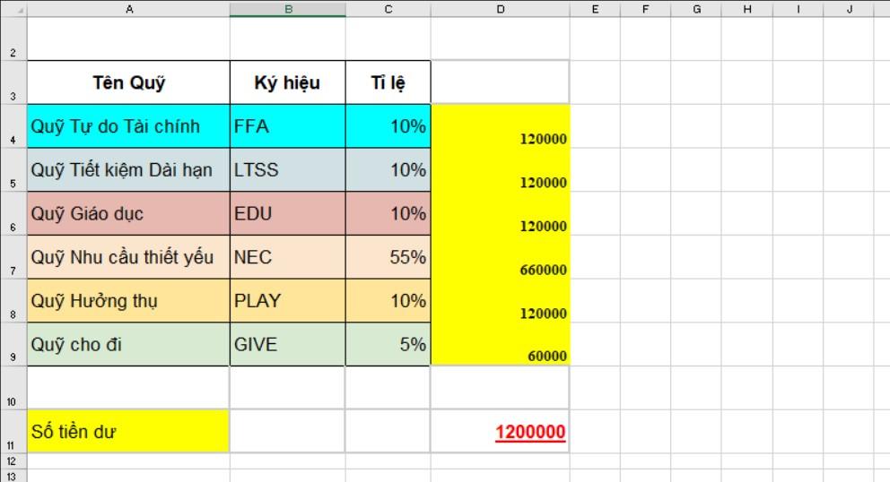 Hướng dẫn cách giãn dòng đều nhau trong Excel nhanh nhất 4