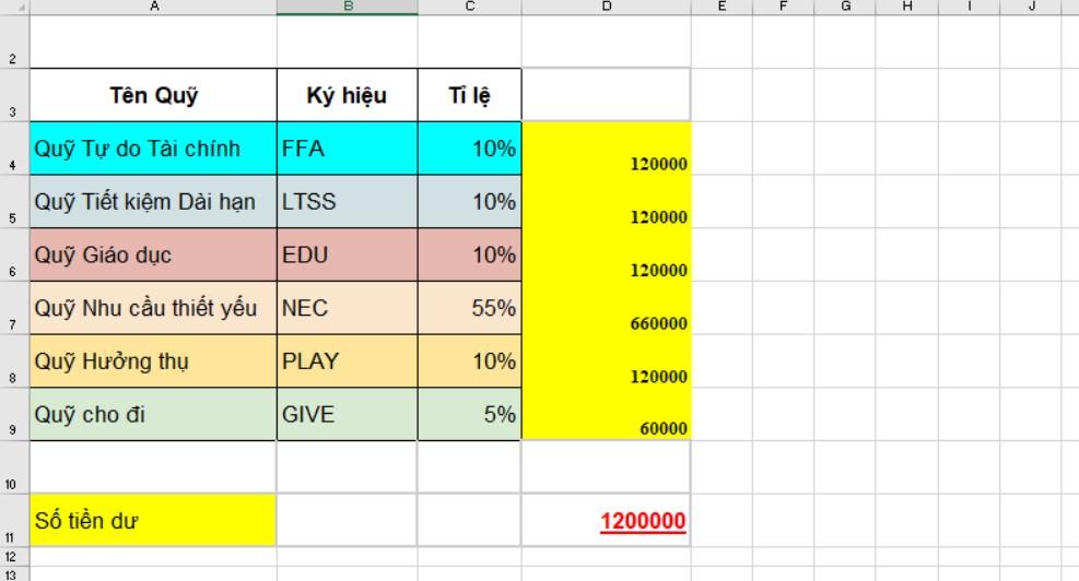 Hướng dẫn cách giãn dòng đều nhau trong Excel nhanh nhất 7