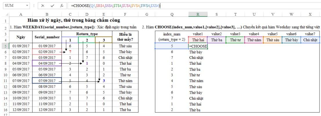 Tìm ra Thứ/ Ngày trong tuần, dựa trên 1 ngày bất kỳ trong Excel 5