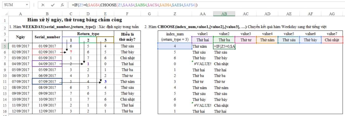 Tìm ra Thứ/ Ngày trong tuần, dựa trên 1 ngày bất kỳ trong Excel 6