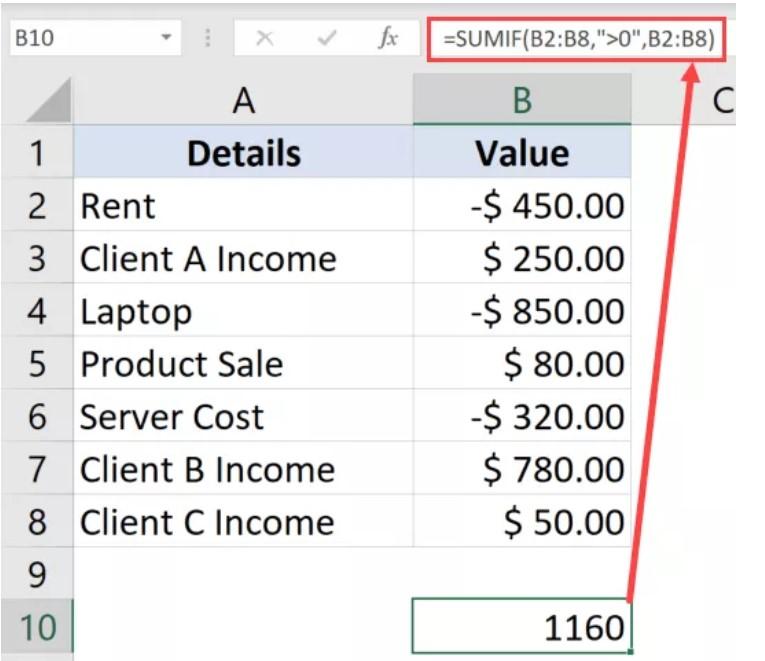 Hướng dẫn cách chỉ tính tổng các số dương hoặc âm trong Excel 3