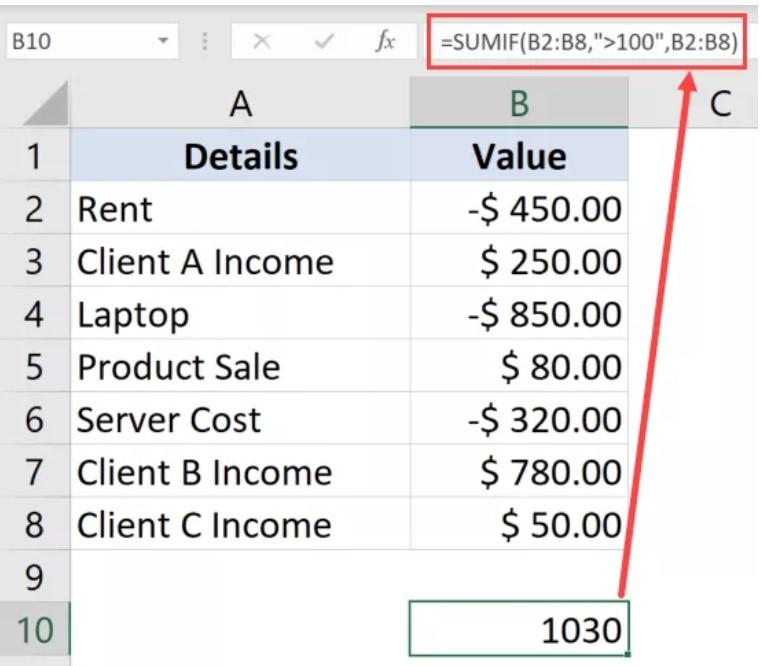 Hướng dẫn cách chỉ tính tổng các số dương hoặc âm trong Excel 5