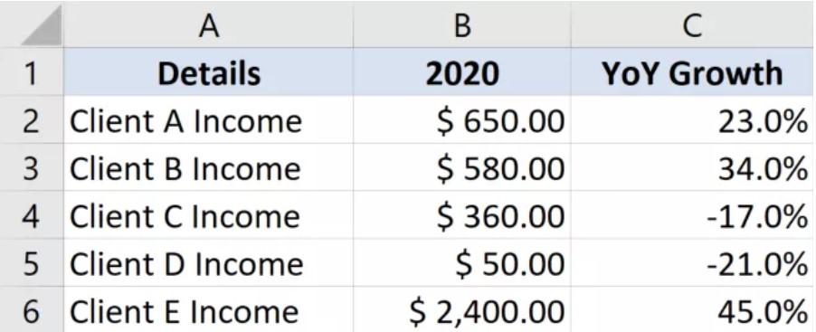 Hướng dẫn cách chỉ tính tổng các số dương hoặc âm trong Excel 6