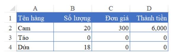 Chia sẻ 3 cách ẩn giá trị bằng 0 trong Excel 4