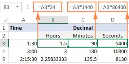 Hướng dẫn định dạng giờ phút giây trong Excel 1