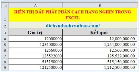 Hiển thị dấu phẩy phân cách hàng nghìn trong Excel 4