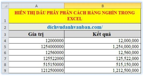 Hiển thị dấu phẩy phân cách hàng nghìn trong Excel 6