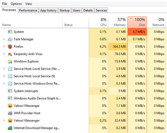 Cách khắc phục lỗi Full Disk 100% trên Windows 10 hiệu quả nhất 1